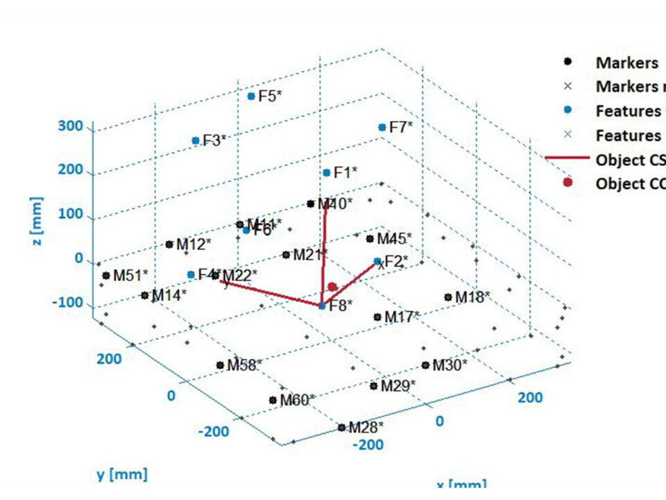 coordinate-transformation-matrix-resonic-mass-properties